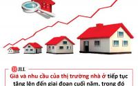 thị trường bất động sản cuối năm 2018